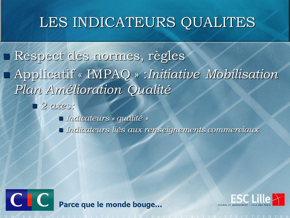 LES INDICATEURS QUALITES Respect des normes, règles Respect des normes, règles Applicatif « IMPAQ » : Initiative Mobilisation Plan Amélioration Qualit
