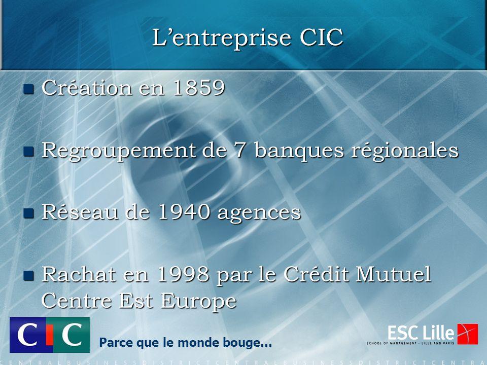 L'entreprise CIC Création en 1859 Création en 1859 Regroupement de 7 banques régionales Regroupement de 7 banques régionales Réseau de 1940 agences Réseau de 1940 agences Rachat en 1998 par le Crédit Mutuel Centre Est Europe Rachat en 1998 par le Crédit Mutuel Centre Est Europe Parce que le monde bouge…