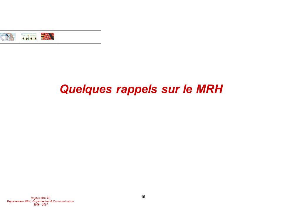 Sophie BOTTE Département MRH, Organisation & Communication 2006 - 2007 16 Quelques rappels sur le MRH