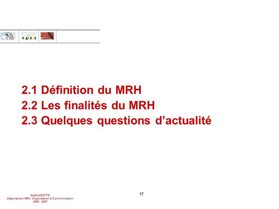 Sophie BOTTE Département MRH, Organisation & Communication 2006 - 2007 17 2.1 Définition du MRH 2.2 Les finalités du MRH 2.3 Quelques questions d'actu
