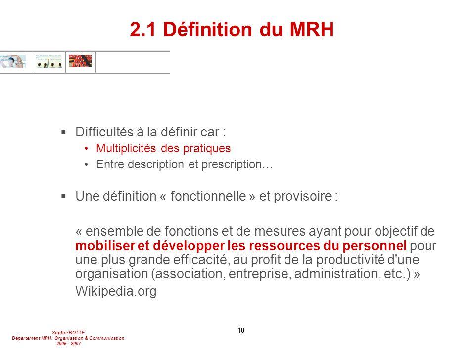 Sophie BOTTE Département MRH, Organisation & Communication 2006 - 2007 18 2.1 Définition du MRH  Difficultés à la définir car : Multiplicités des pra