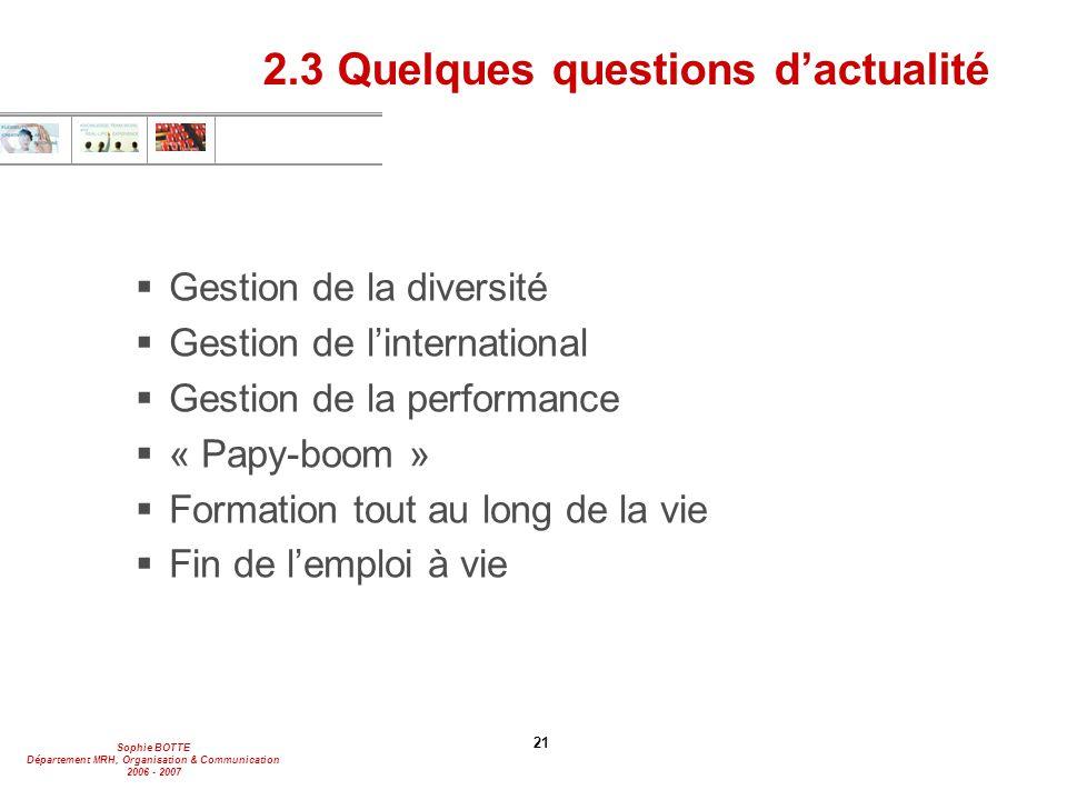 Sophie BOTTE Département MRH, Organisation & Communication 2006 - 2007 21 2.3 Quelques questions d'actualité  Gestion de la diversité  Gestion de l'