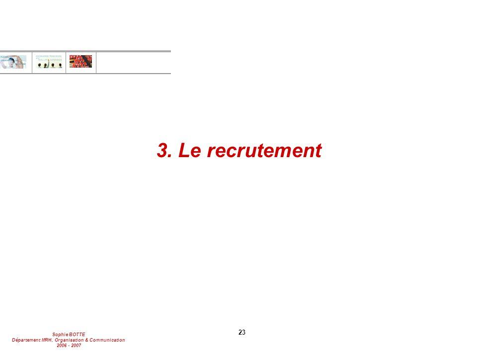 Sophie BOTTE Département MRH, Organisation & Communication 2006 - 2007 23 3. Le recrutement