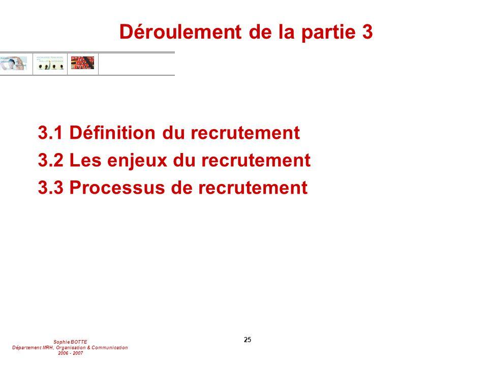Sophie BOTTE Département MRH, Organisation & Communication 2006 - 2007 25 Déroulement de la partie 3 3.1 Définition du recrutement 3.2 Les enjeux du r