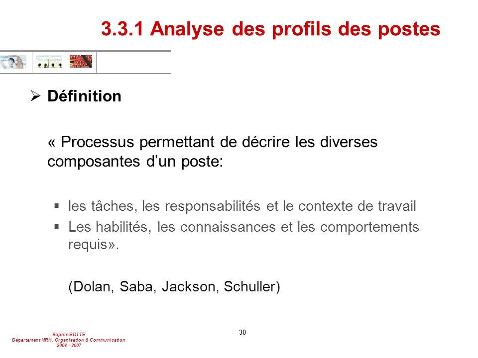 Sophie BOTTE Département MRH, Organisation & Communication 2006 - 2007 30  Définition « Processus permettant de décrire les diverses composantes d'un