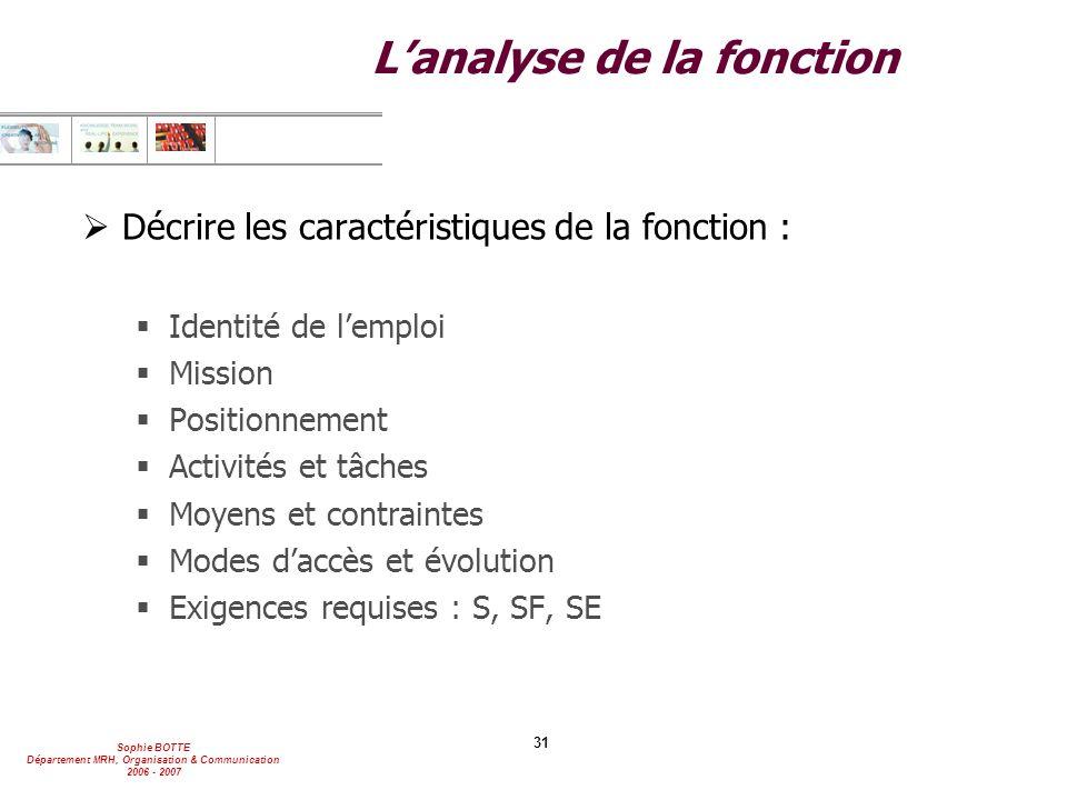 Sophie BOTTE Département MRH, Organisation & Communication 2006 - 2007 31 L'analyse de la fonction  Décrire les caractéristiques de la fonction :  I