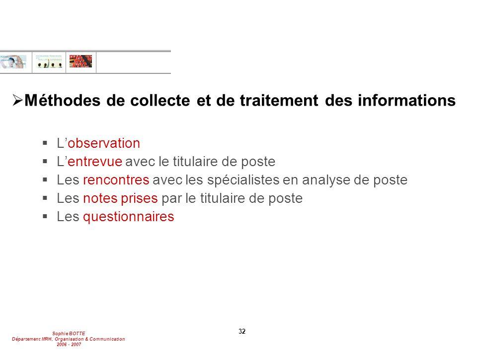 Sophie BOTTE Département MRH, Organisation & Communication 2006 - 2007 32  Méthodes de collecte et de traitement des informations  L'observation  L