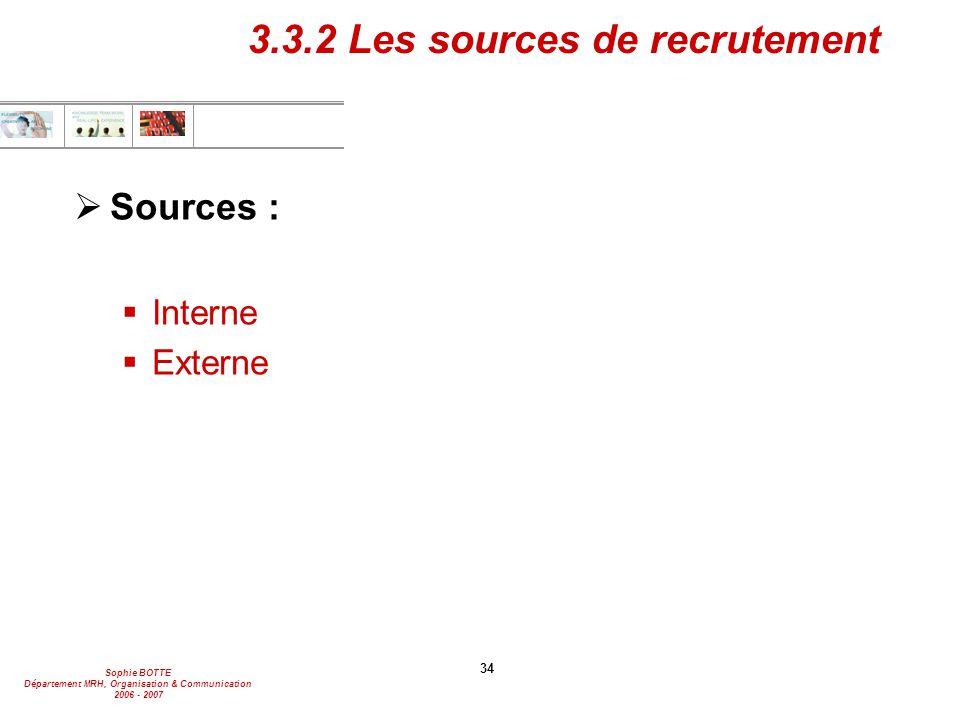 Sophie BOTTE Département MRH, Organisation & Communication 2006 - 2007 34 3.3.2 Les sources de recrutement  Sources :  Interne  Externe