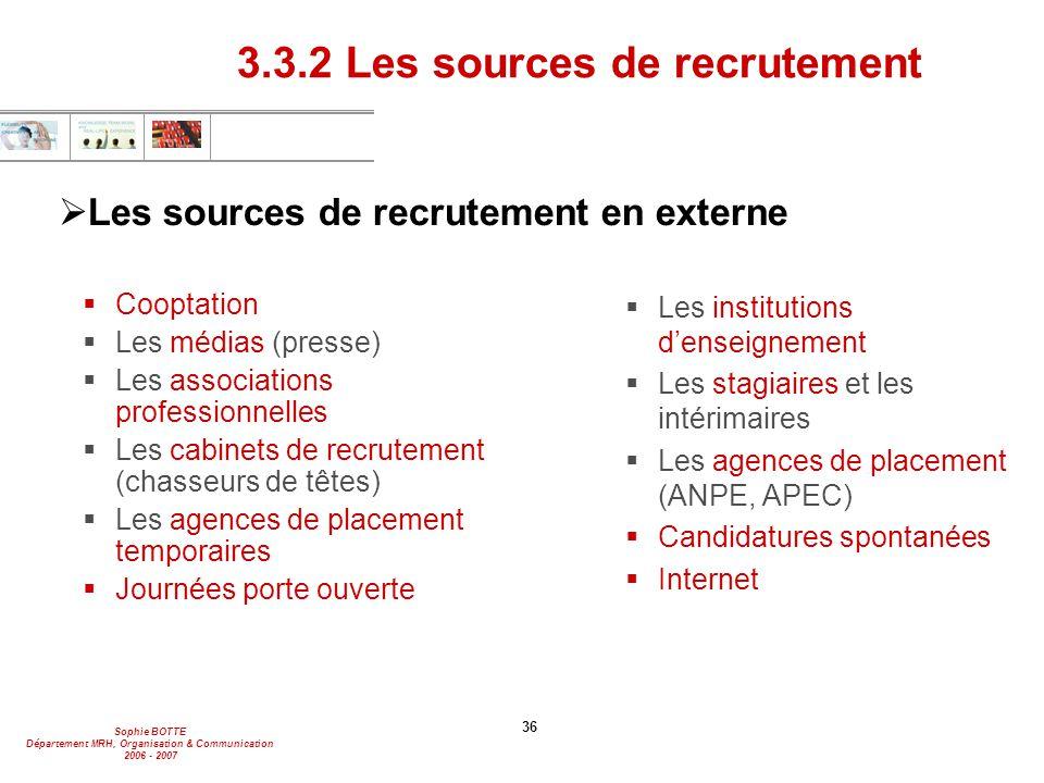 Sophie BOTTE Département MRH, Organisation & Communication 2006 - 2007 36  Les sources de recrutement en externe  Cooptation  Les médias (presse) 