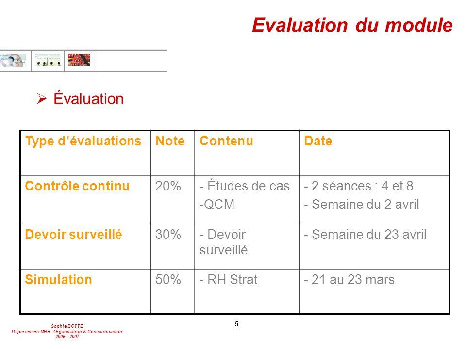 Sophie BOTTE Département MRH, Organisation & Communication 2006 - 2007 5 Evaluation du module  Évaluation Type d'évaluationsNoteContenuDate Contrôle