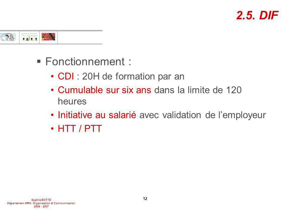 Sophie BOTTE Département MRH, Organisation & Communication 2006 - 2007 12 2.5. DIF  Fonctionnement : CDI : 20H de formation par an Cumulable sur six