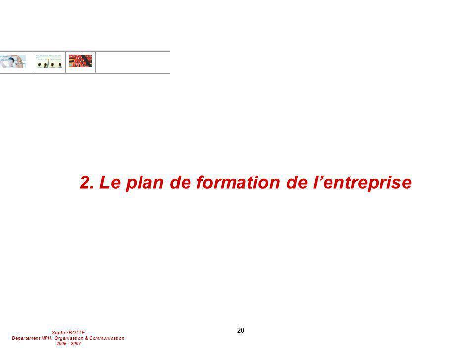 Sophie BOTTE Département MRH, Organisation & Communication 2006 - 2007 20 2. Le plan de formation de l'entreprise