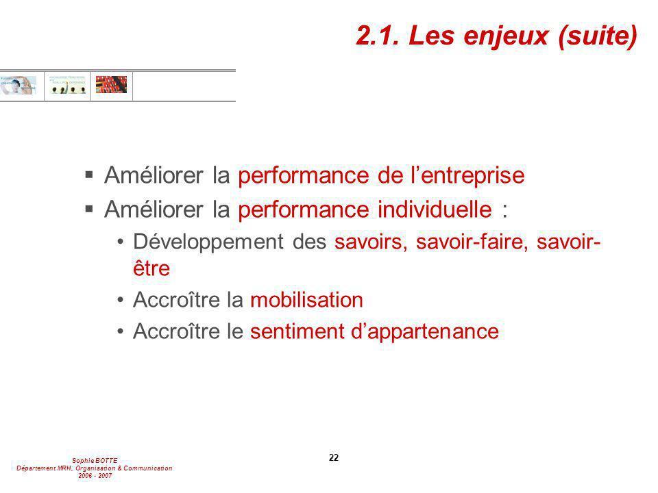Sophie BOTTE Département MRH, Organisation & Communication 2006 - 2007 22 2.1. Les enjeux (suite)  Améliorer la performance de l'entreprise  Amélior