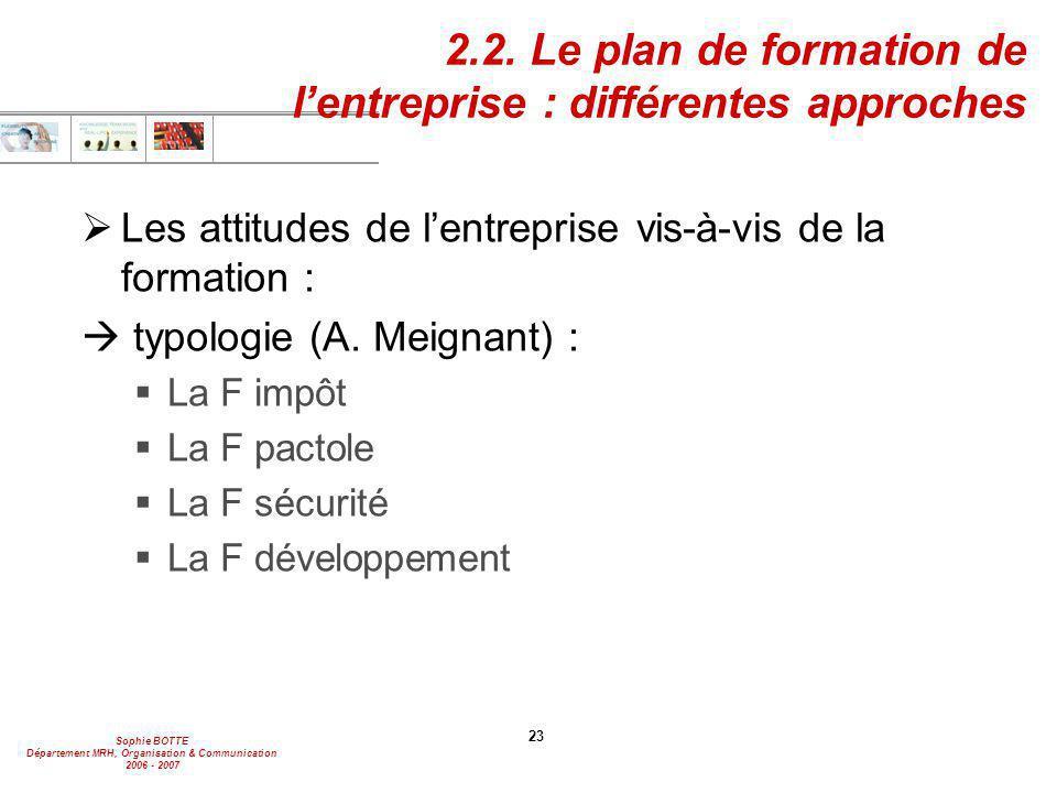 Sophie BOTTE Département MRH, Organisation & Communication 2006 - 2007 23 2.2. Le plan de formation de l'entreprise : différentes approches  Les atti