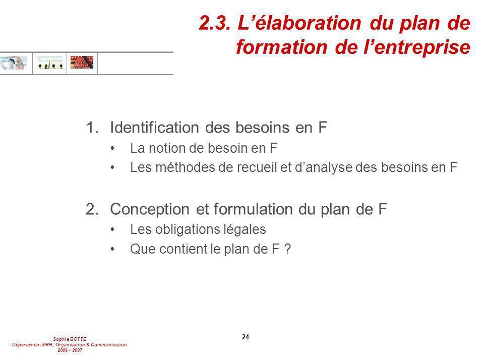 Sophie BOTTE Département MRH, Organisation & Communication 2006 - 2007 24 2.3. L'élaboration du plan de formation de l'entreprise 1.Identification des