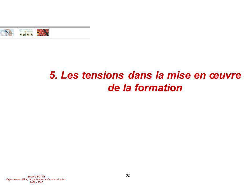 Sophie BOTTE Département MRH, Organisation & Communication 2006 - 2007 32 5. Les tensions dans la mise en œuvre de la formation