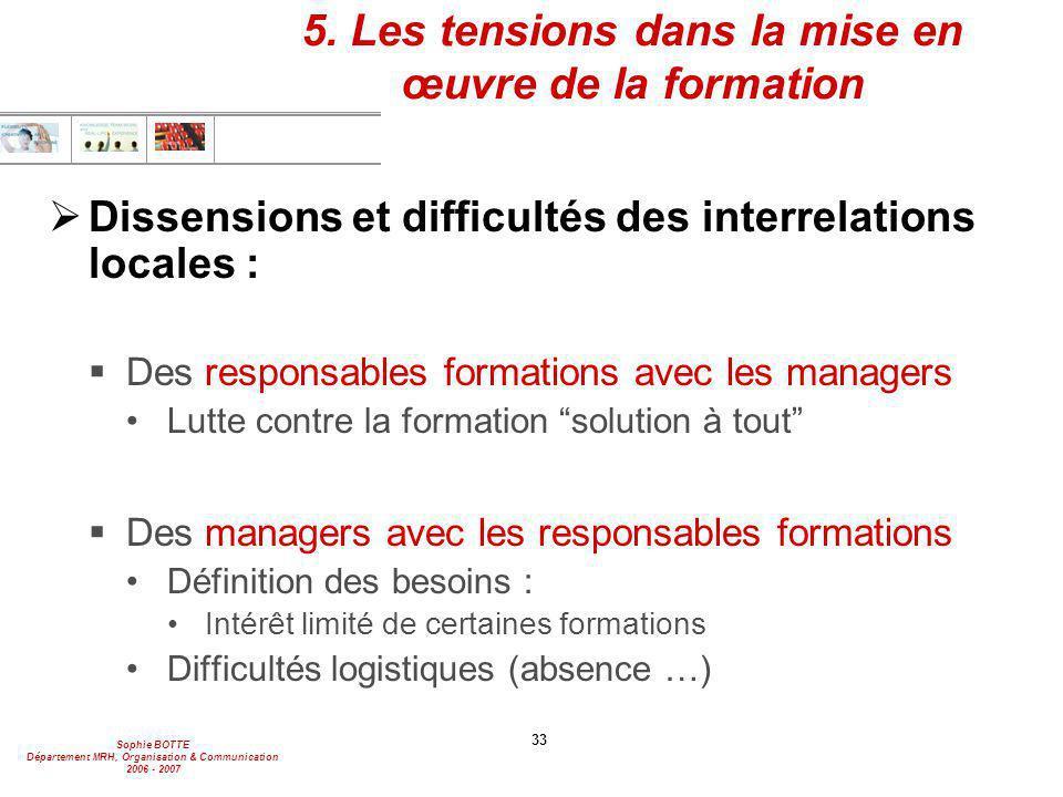 Sophie BOTTE Département MRH, Organisation & Communication 2006 - 2007 33 5. Les tensions dans la mise en œuvre de la formation  Dissensions et diffi