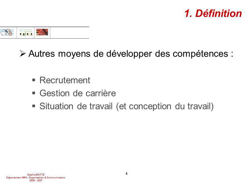 Sophie BOTTE Département MRH, Organisation & Communication 2006 - 2007 4 1. Définition  Autres moyens de développer des compétences :  Recrutement 