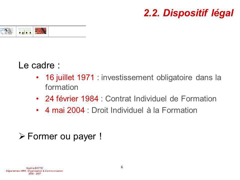 Sophie BOTTE Département MRH, Organisation & Communication 2006 - 2007 6 2.2. Dispositif légal Le cadre : 16 juillet 1971 : investissement obligatoire