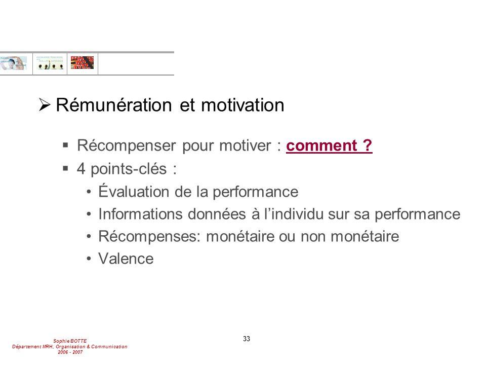 Sophie BOTTE Département MRH, Organisation & Communication 2006 - 2007 33  Rémunération et motivation  Récompenser pour motiver : comment ?  4 poin