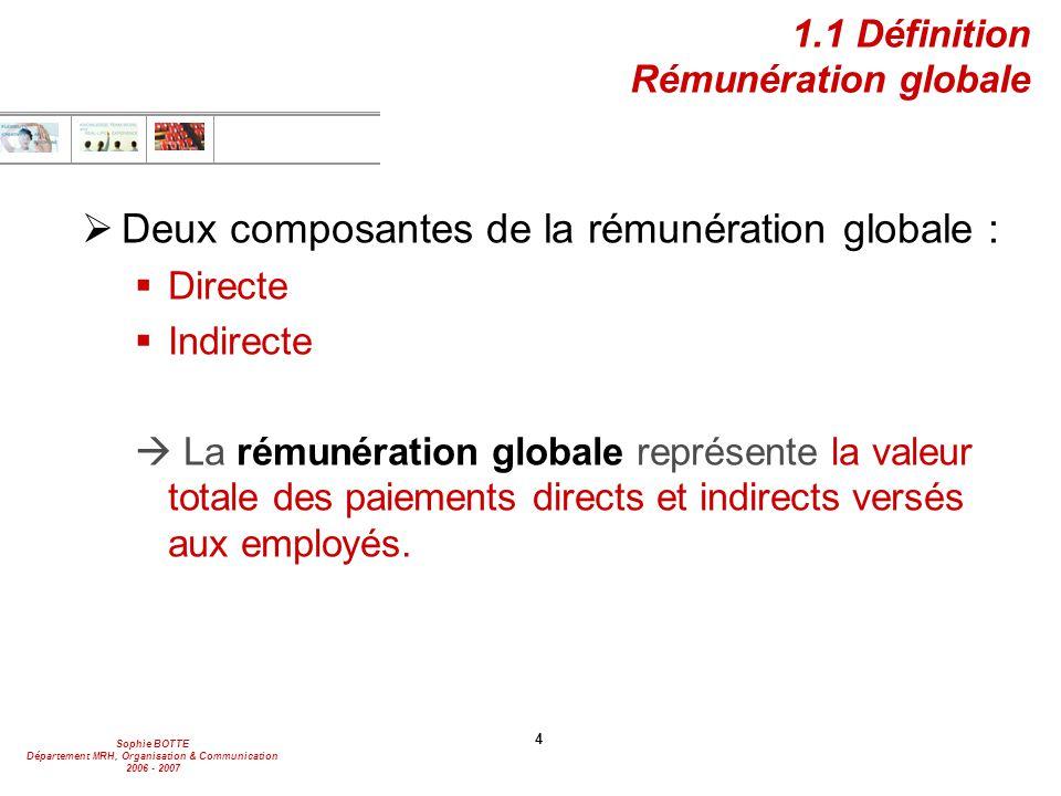 Sophie BOTTE Département MRH, Organisation & Communication 2006 - 2007 4 1.1 Définition Rémunération globale  Deux composantes de la rémunération glo