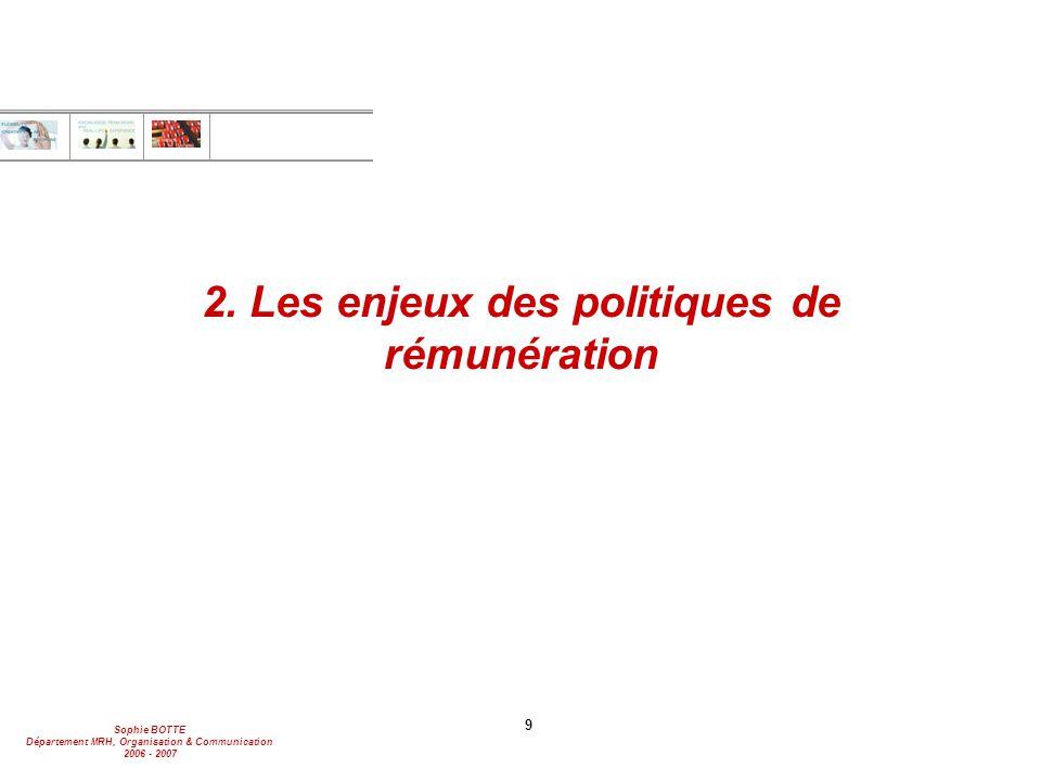 Sophie BOTTE Département MRH, Organisation & Communication 2006 - 2007 9 2. Les enjeux des politiques de rémunération