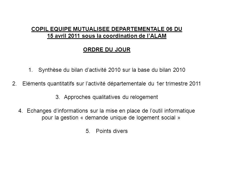 COPIL EQUIPE MUTUALISEE DEPARTEMENTALE 06 DU 15 avril 2011 sous la coordination de l'ALAM ORDRE DU JOUR 1.