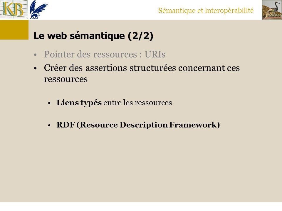 Sémantique et interopérabilité Le web sémantique (2/2) Pointer des ressources : URIs Créer des assertions structurées concernant ces ressources Liens