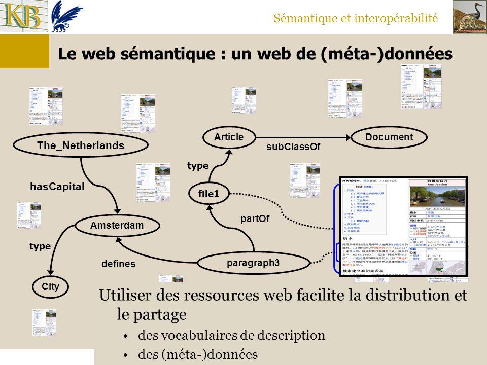 Sémantique et interopérabilité Le web sémantique : un web de (méta-)données defines Amsterdam paragraph3 file1 Article type partOf Document subClassOf