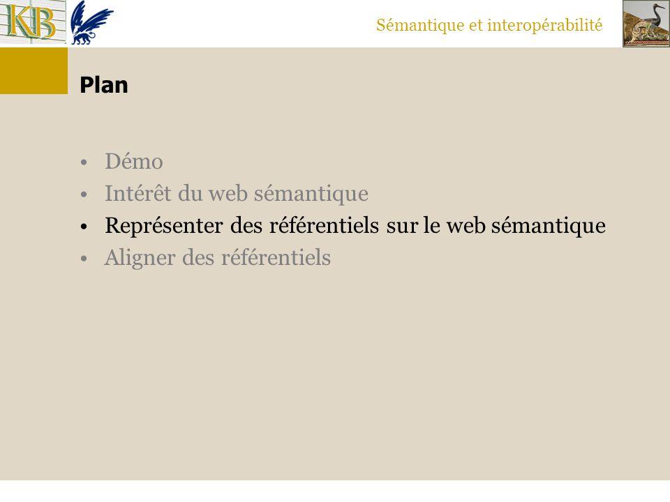 Sémantique et interopérabilité Plan Démo Intérêt du web sémantique Représenter des référentiels sur le web sémantique Aligner des référentiels