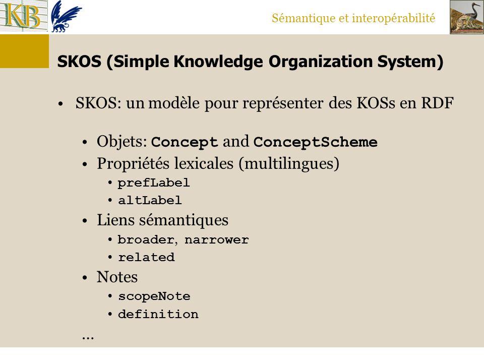 Sémantique et interopérabilité SKOS (Simple Knowledge Organization System) SKOS: un modèle pour représenter des KOSs en RDF Objets: Concept and Concep