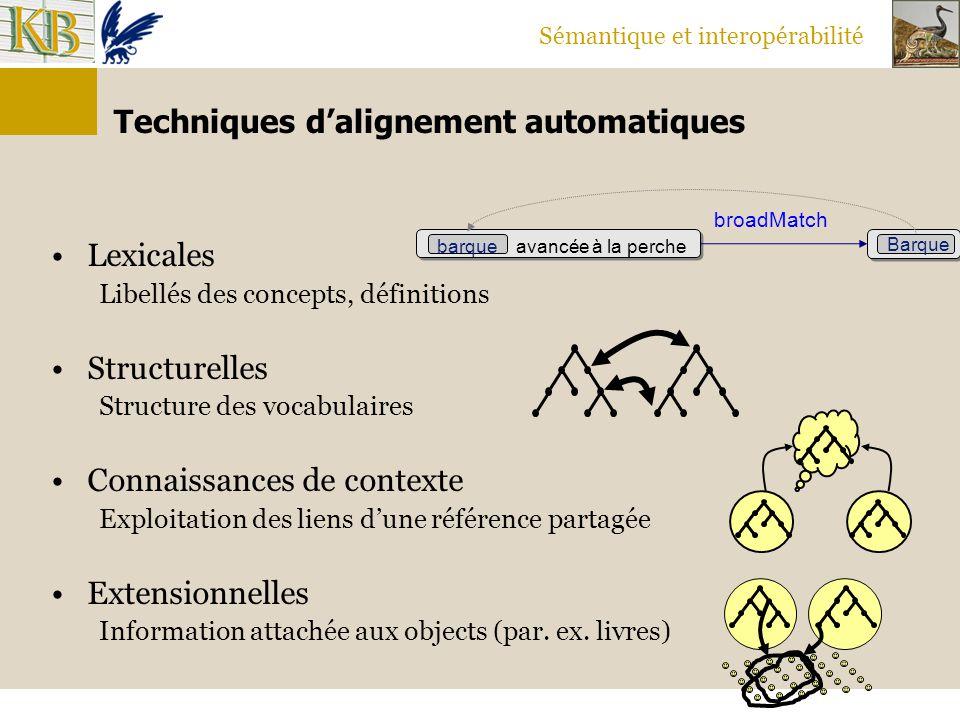 Sémantique et interopérabilité Techniques d'alignement automatiques Lexicales Libellés des concepts, définitions Structurelles Structure des vocabulai