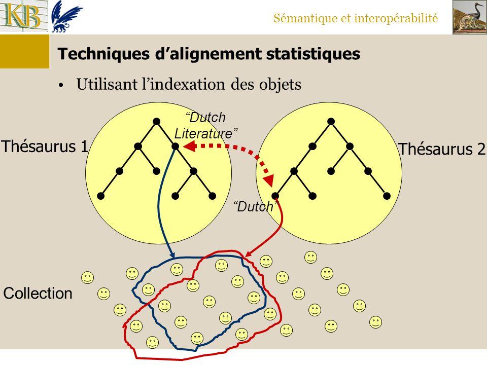 """Sémantique et interopérabilité Techniques d'alignement statistiques Utilisant l'indexation des objets Thésaurus 1 Thésaurus 2 Collection """"Dutch Litera"""