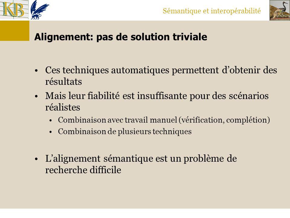 Sémantique et interopérabilité Alignement: pas de solution triviale Ces techniques automatiques permettent d'obtenir des résultats Mais leur fiabilité