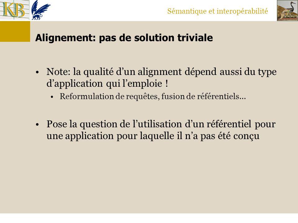 Sémantique et interopérabilité Alignement: pas de solution triviale Note: la qualité d'un alignment dépend aussi du type d'application qui l'emploie !