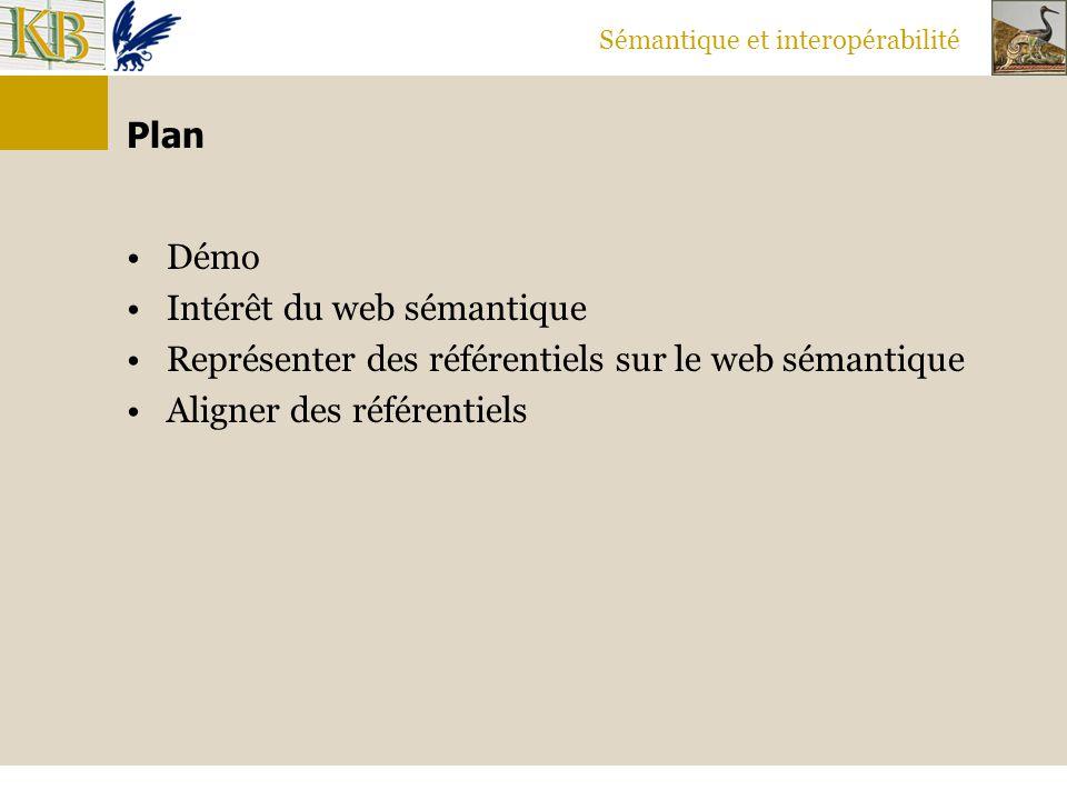 Sémantique et interopérabilité Le web sémantique : un web de (méta-)données defines Amsterdam paragraph3 file1 Article type partOf Document subClassOf The_Netherlands hasCapital City type Utiliser des ressources web facilite la distribution et le partage des vocabulaires de description des (méta-)données