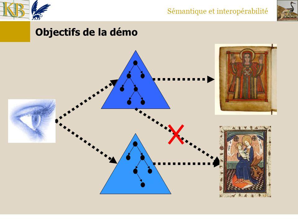 Sémantique et interopérabilité Quel est le rapport avec les référentiels.