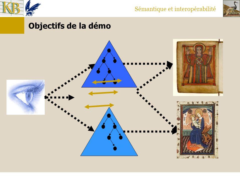 Sémantique et interopérabilité Démo Collaboration avec la BnF KB Illuminated Manuscripts Base Mandragore de la BnF http://galjas.cs.vu.nl:33333/MANDRA-SV-ICE- mandraNewNONE, amphibianshttp://galjas.cs.vu.nl:33333/MANDRA-SV-ICE- mandraNewNONE Blé