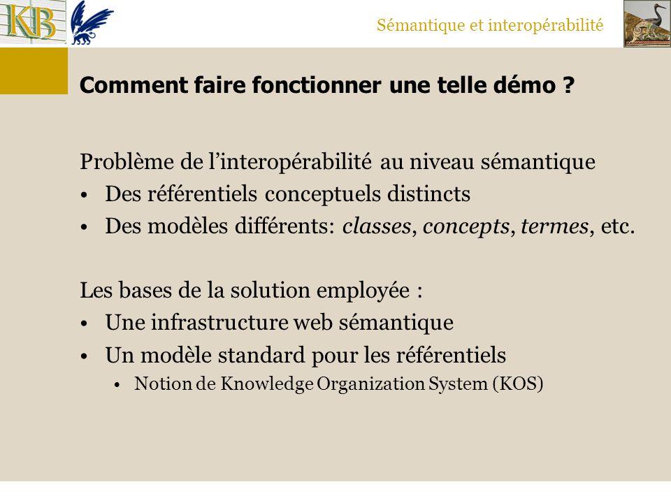 Sémantique et interopérabilité Comment faire fonctionner une telle démo ? Problème de l'interopérabilité au niveau sémantique Des référentiels concept