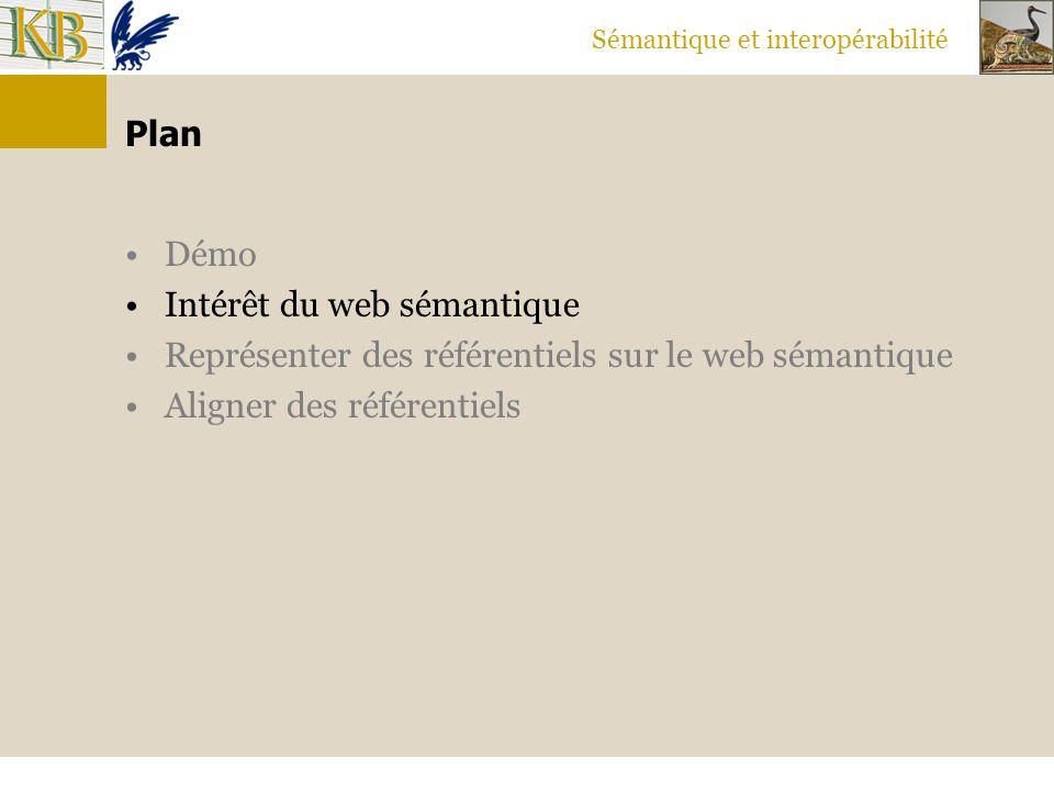 Sémantique et interopérabilité Qu'est-ce que le web sémantique .