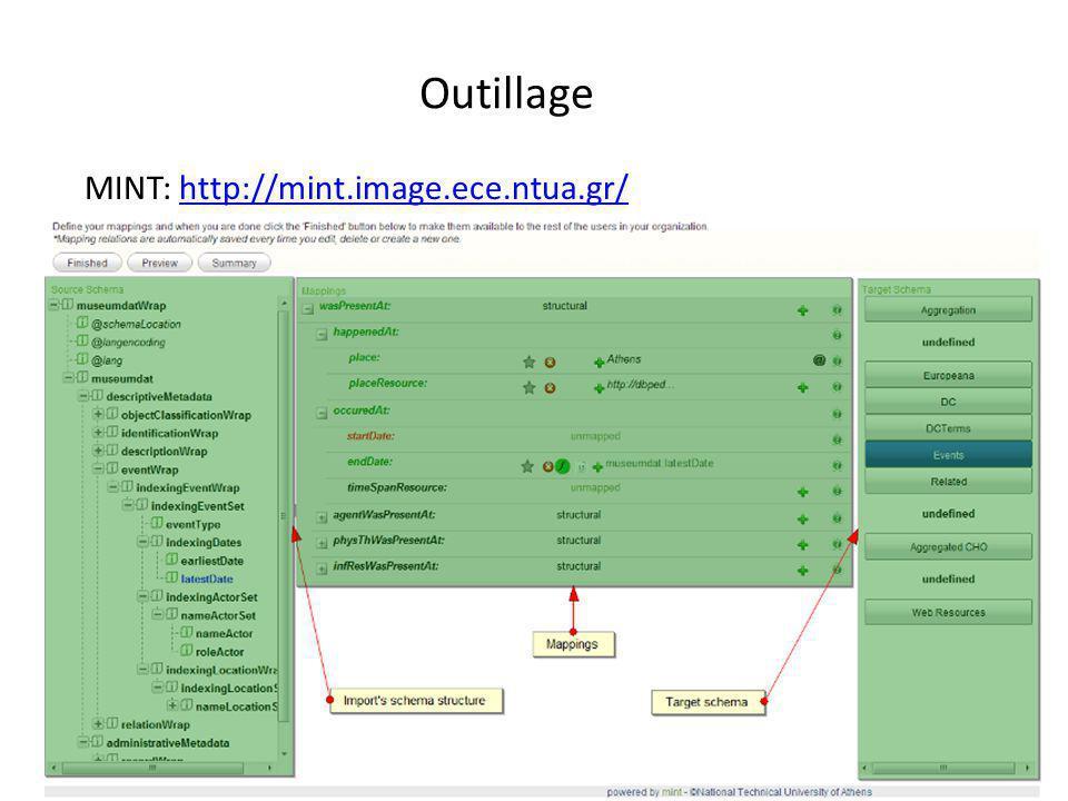 Outillage MINT: http://mint.image.ece.ntua.gr/http://mint.image.ece.ntua.gr/
