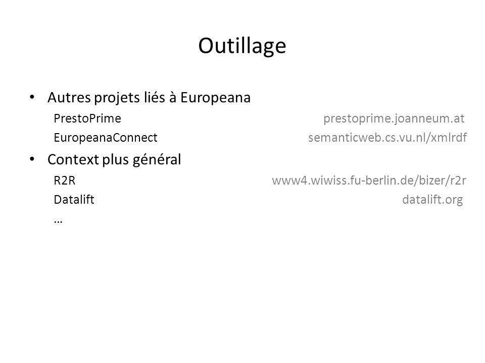 Outillage Autres projets liés à Europeana PrestoPrime prestoprime.joanneum.at EuropeanaConnect semanticweb.cs.vu.nl/xmlrdf Context plus général R2R www4.wiwiss.fu-berlin.de/bizer/r2r Datalift datalift.org …