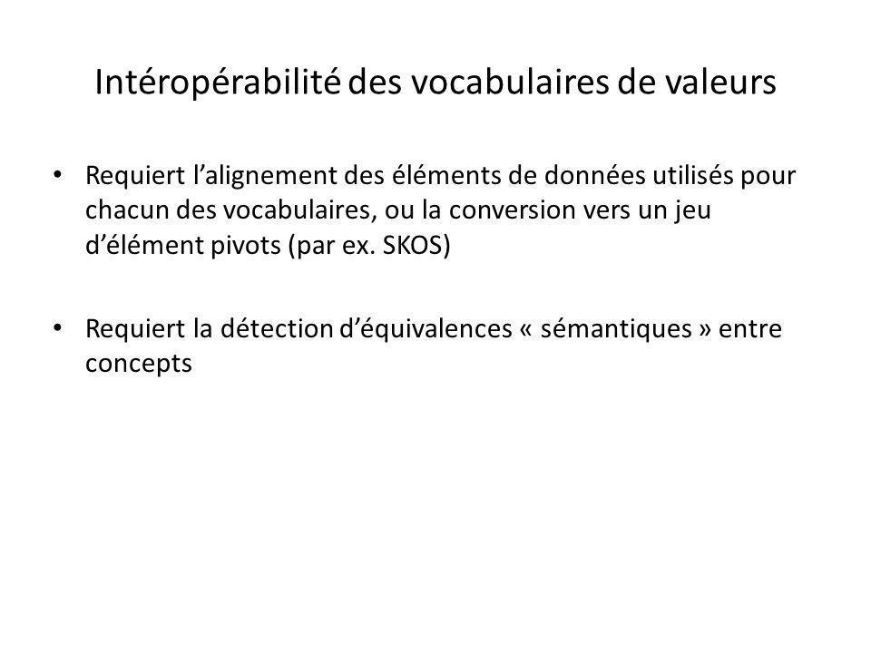Intéropérabilité des vocabulaires de valeurs Requiert l'alignement des éléments de données utilisés pour chacun des vocabulaires, ou la conversion vers un jeu d'élément pivots (par ex.