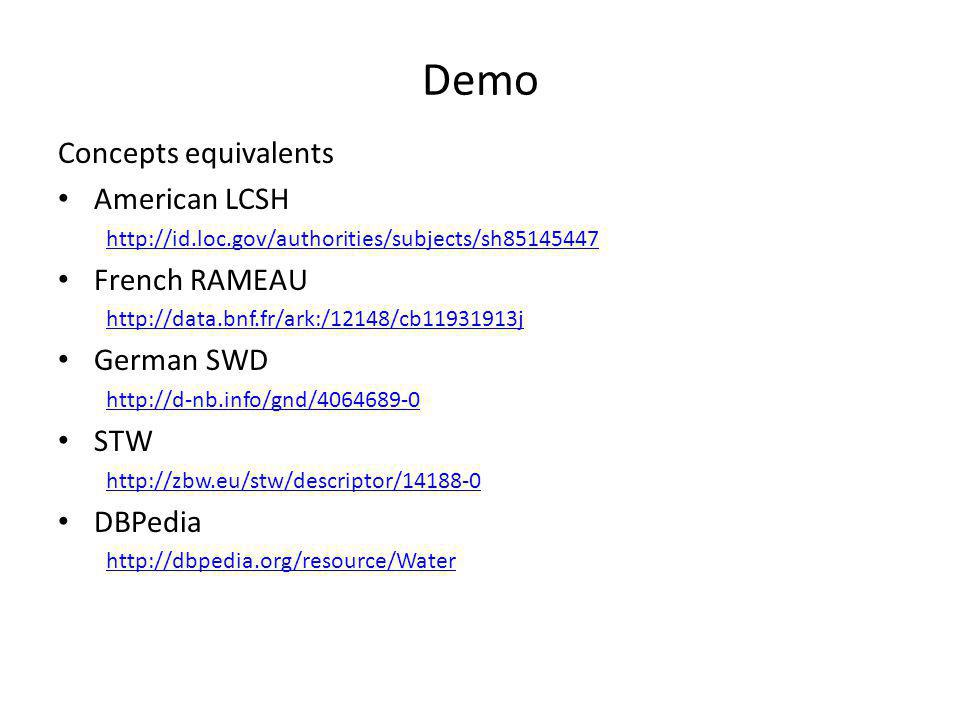 Demo Concepts equivalents American LCSH http://id.loc.gov/authorities/subjects/sh85145447 French RAMEAU http://data.bnf.fr/ark:/12148/cb11931913j German SWD http://d-nb.info/gnd/4064689-0 STW http://zbw.eu/stw/descriptor/14188-0 DBPedia http://dbpedia.org/resource/Water