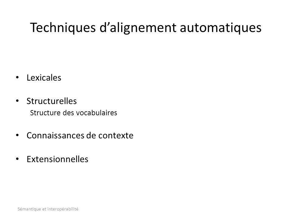 Sémantique et interopérabilité Techniques d'alignement automatiques Lexicales Structurelles Structure des vocabulaires Connaissances de contexte Extensionnelles
