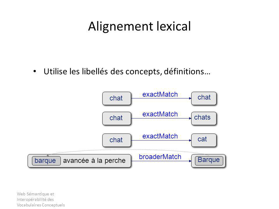 Web Sémantique et Interopérabilité des Vocabulaires Conceptuels Alignement lexical Utilise les libellés des concepts, définitions… avancée à la perchebarque Barque broaderMatch chat exactMatch chat chats exactMatch chat cat exactMatch