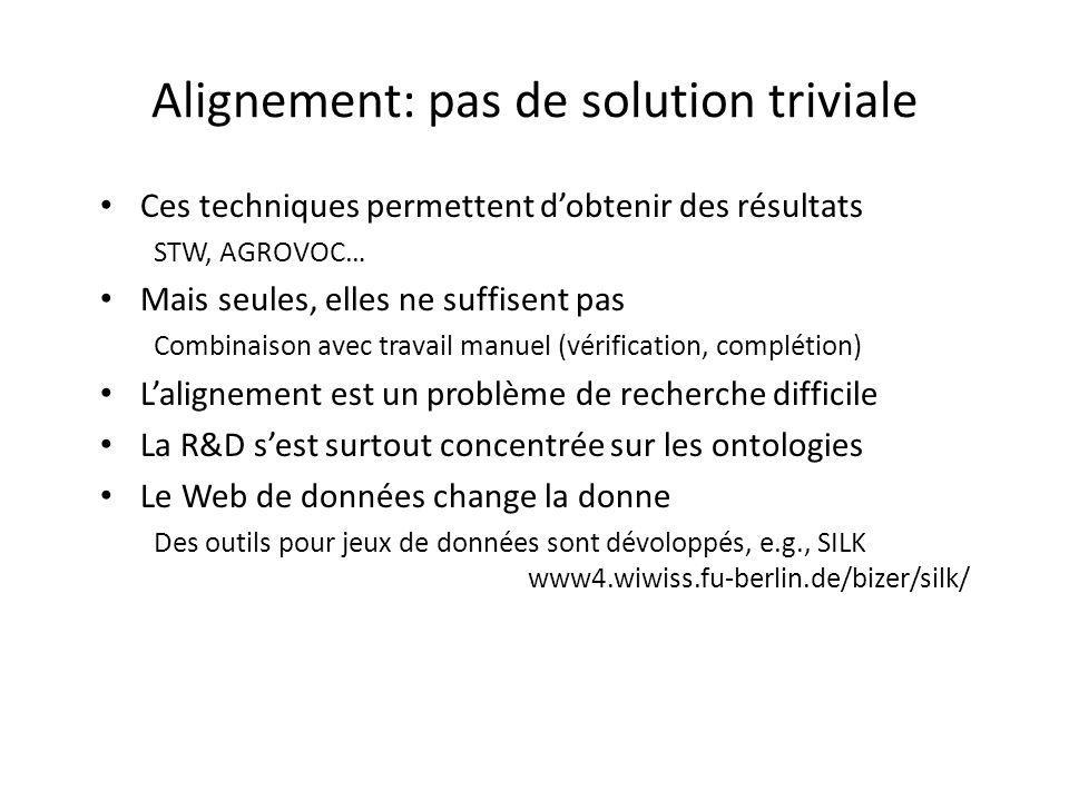 Alignement: pas de solution triviale Ces techniques permettent d'obtenir des résultats STW, AGROVOC… Mais seules, elles ne suffisent pas Combinaison avec travail manuel (vérification, complétion) L'alignement est un problème de recherche difficile La R&D s'est surtout concentrée sur les ontologies Le Web de données change la donne Des outils pour jeux de données sont dévoloppés, e.g., SILK www4.wiwiss.fu-berlin.de/bizer/silk/