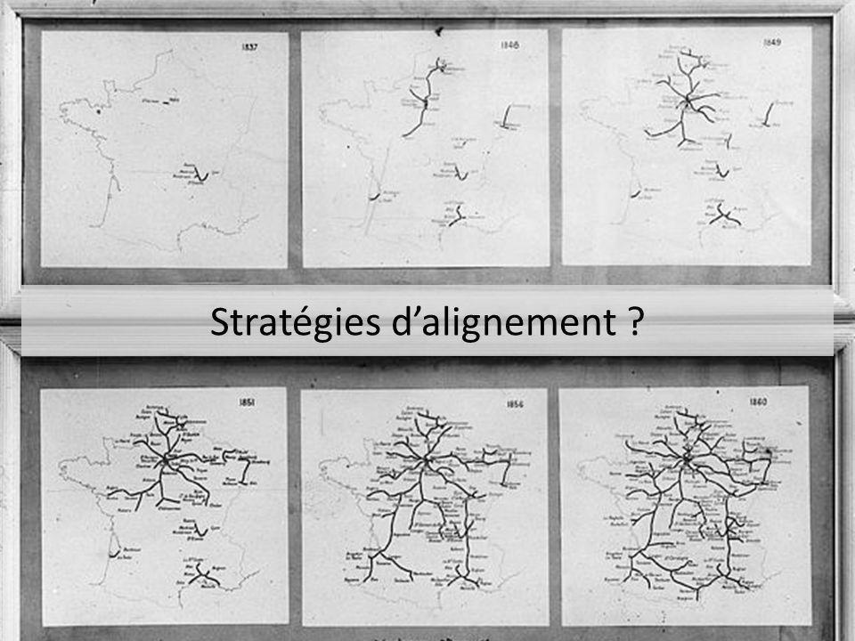 Stratégies d'alignement