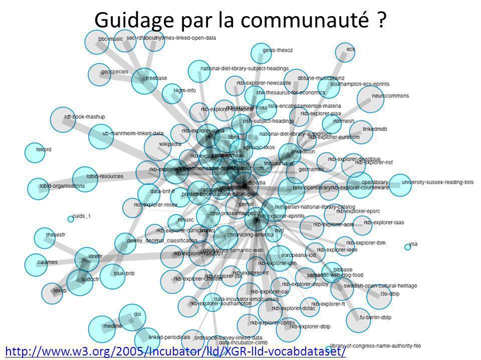 Guidage par la communauté http://www.w3.org/2005/Incubator/lld/XGR-lld-vocabdataset/