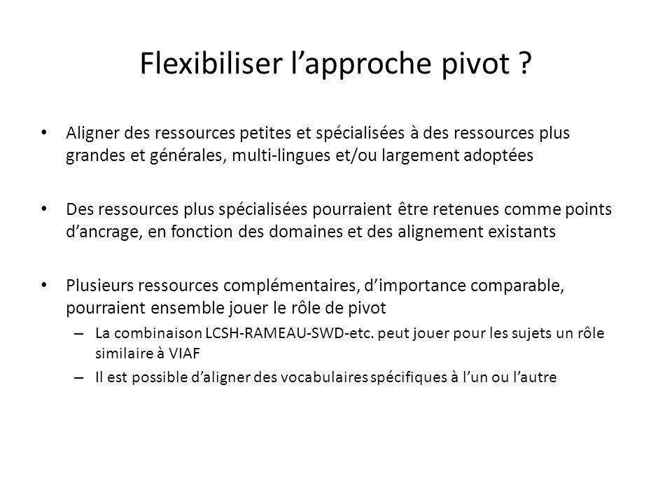 Flexibiliser l'approche pivot .